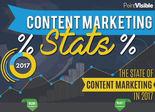 170523-infographic-content-marketing-statistics-and-trends-truncated