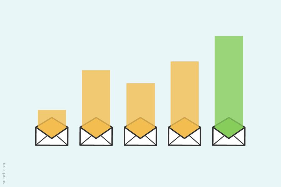 Grow email open rates with the best 5 words in email subject lines